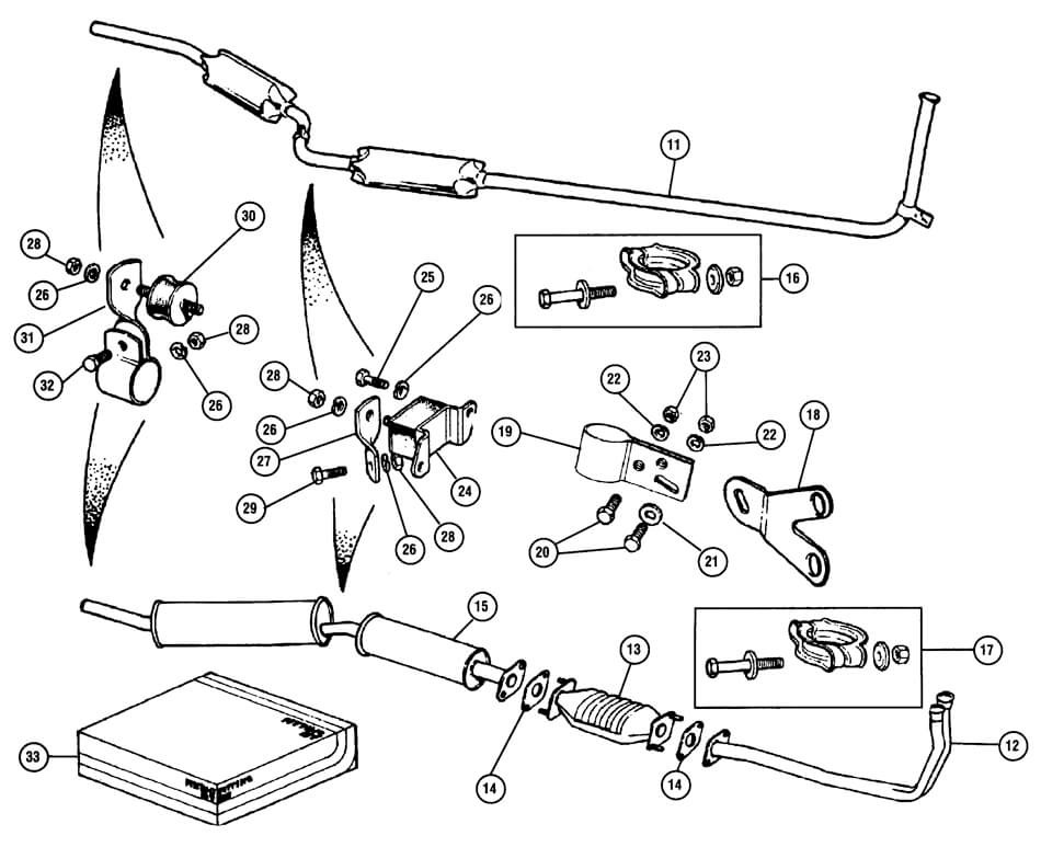 Exhausts Fittings